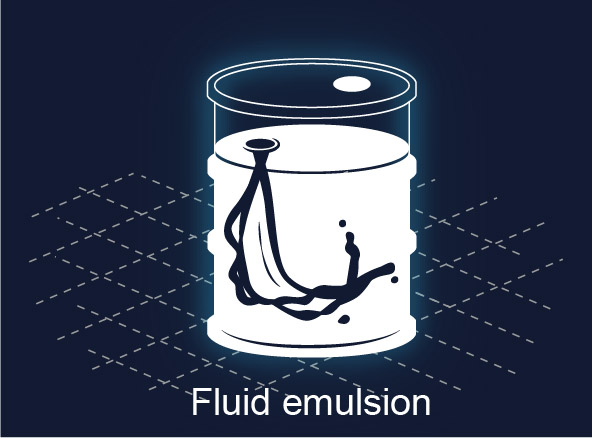 ALS technologies comparison - Fluid emulsion