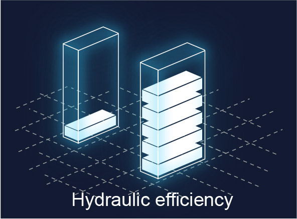 ALS technologies comparison - Hydraulic efficiency