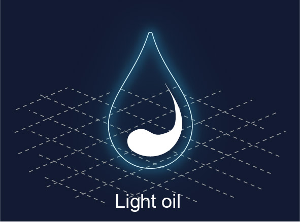 ALS technologies comparison - Light oil