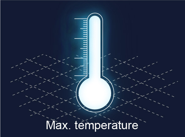ALS technologies comparison - Max temperature