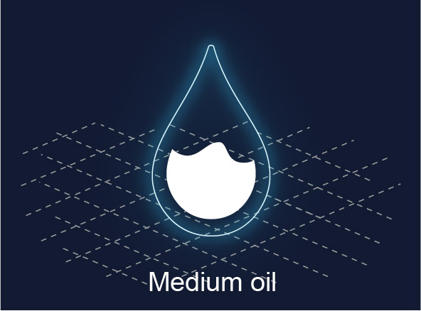 ALS technologies comparison - Medium oil