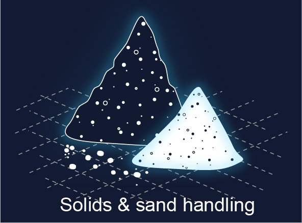 ALS technologies comparison - Solids and sand handling